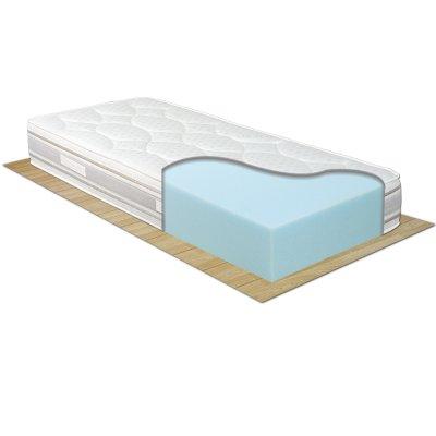 Materasso In Schiuma Poliuretanica Argentina Tipo Waterfoam Da 25 Cm